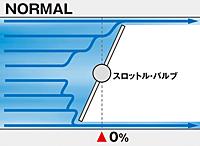 電子スロットルコントローラ L.T.S.II